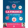 La finance en 40 schemas