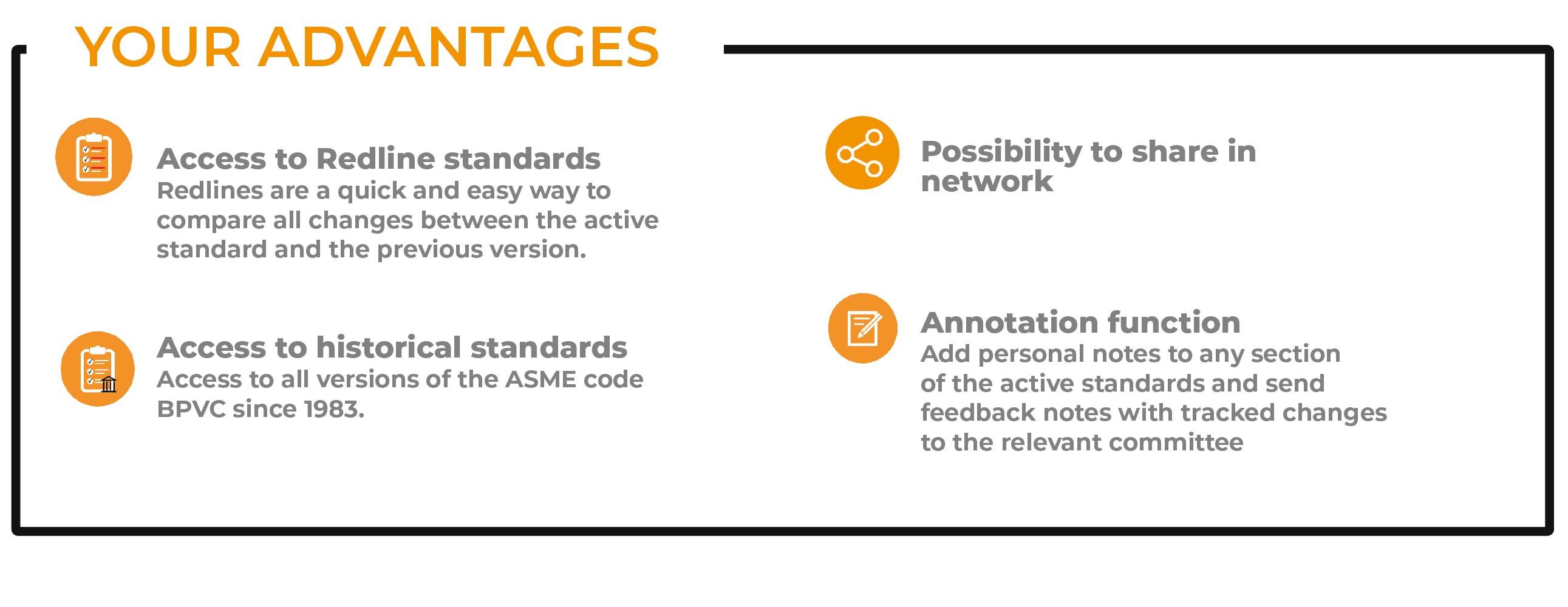 Advantages code ASME BPVC 2021 online