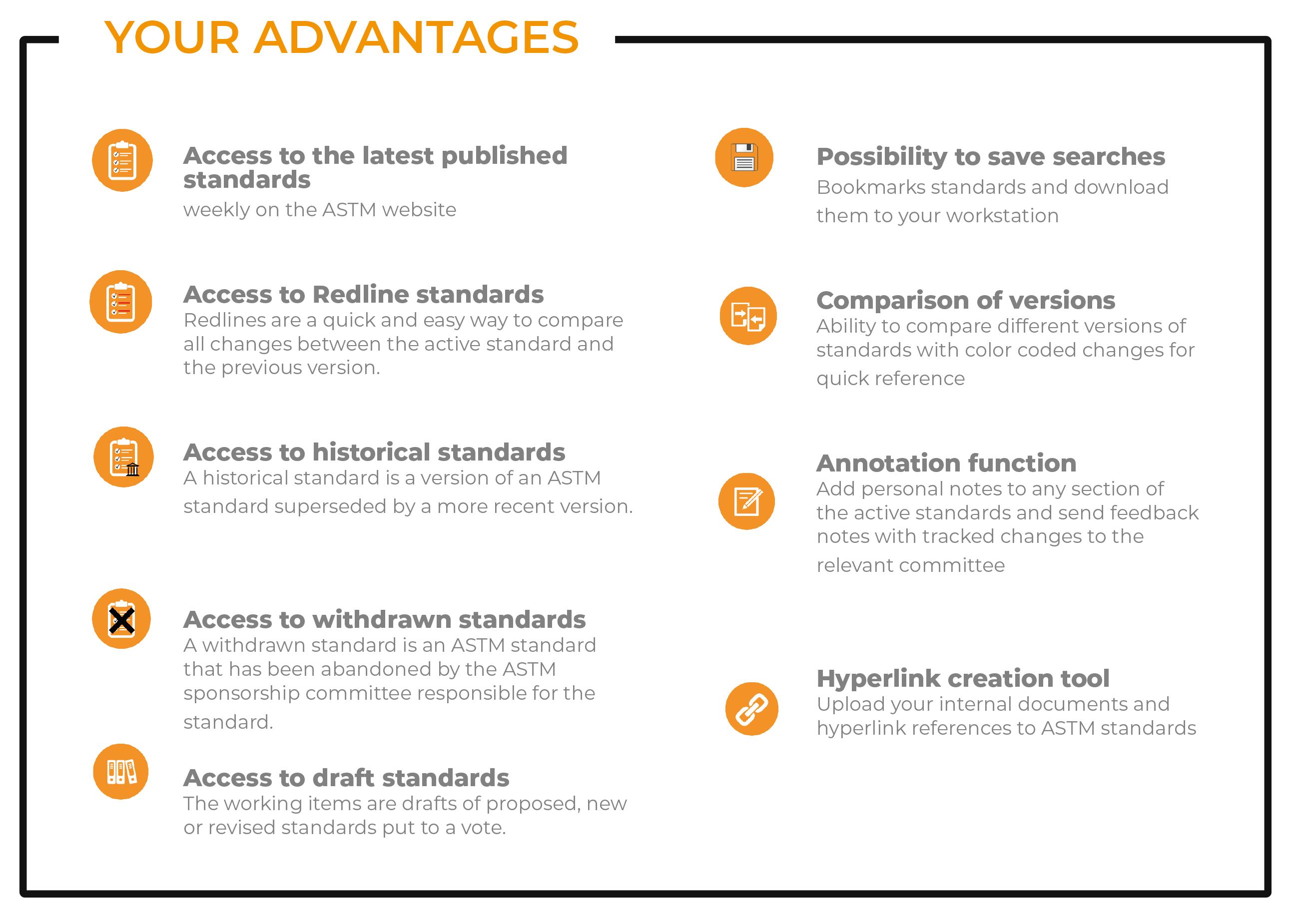 Avantages abonnement ASTM Compass