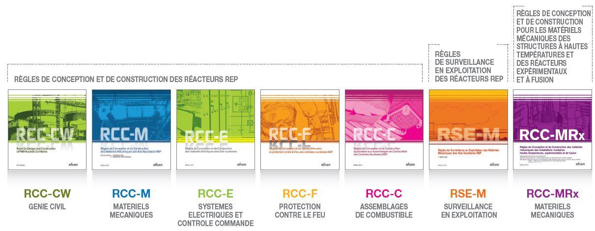 Codes AFCEN RCC-C RCC-M RCC-E RCC-F RCC-Mrx